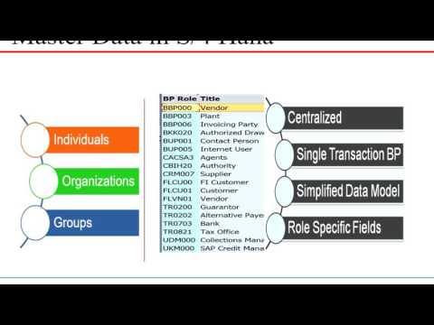 Business Partner - Concepts 1