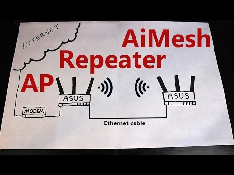 AiMesh vs  Repeater vs  Access Point [ASUS RT-AC68U Operation Modes