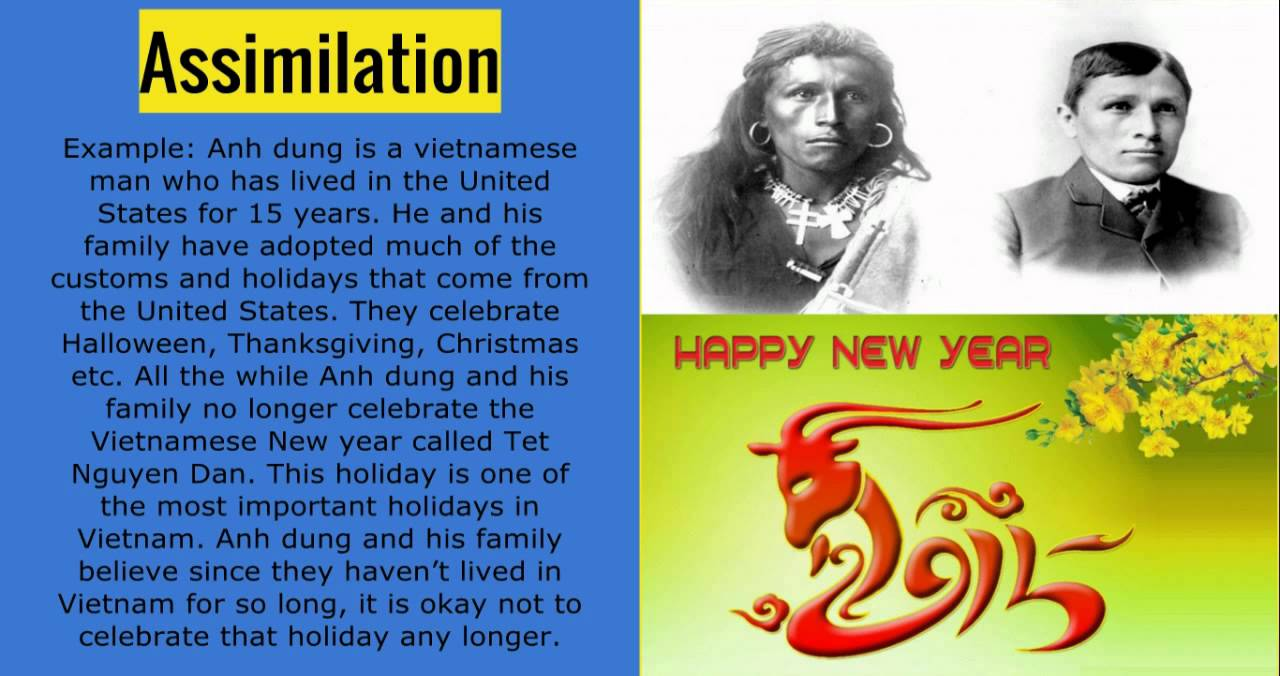 Assimilation Pictures Acculturation & As...