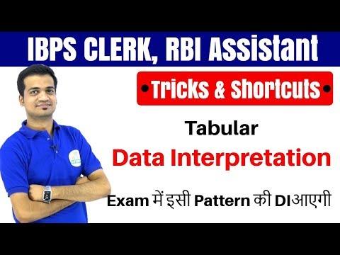 IBPS CLERK, RBI Assistant I Tabular DI I Exam में इसी Pattern की DIआएगी
