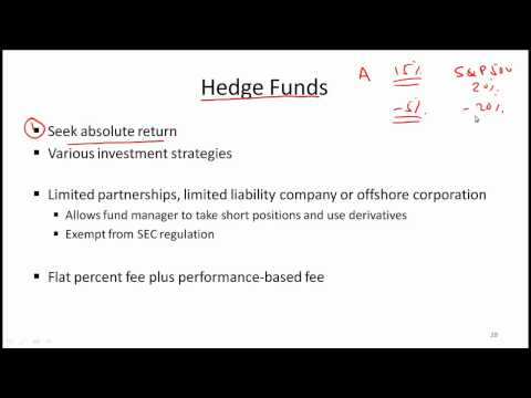CFA Level 1 VC and Hedge Funds.mp4
