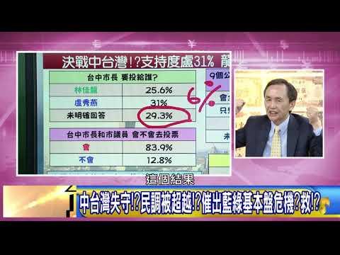 精彩片段》吳子嘉:台中林佳龍會輸兩萬票?!【年代向錢看】