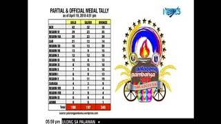 Palarong Pambansa 2018   Medal tally