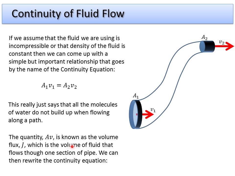 continuity equation physics. fluid dynamics - continuity equation physics