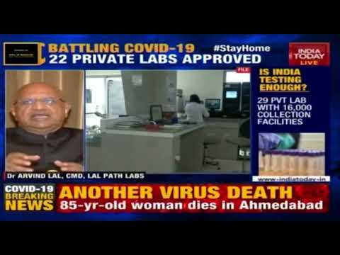 Battling Coronavirus: India