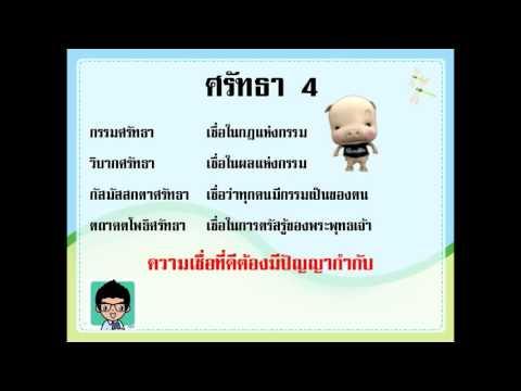 O NET สังคม ครูเดช เฉลยข้อสอบ ׃ศาสนา 1 ชั้น ป 6