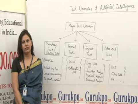 Task Domains of Artificial Intelligence (BCA, MCA, Msc I.T.) Lecture by Dr. Madhu Sharma.