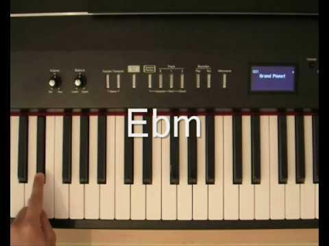Beyonce - Sweet Dreams - Piano Tutorial - YouTube