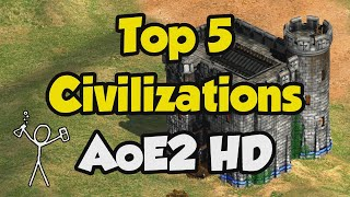 Top 5 AoE2 Civilizations (According to Science)