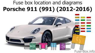 fuse box location and diagrams: porsche 911 (991) (2012-2016) - youtube  youtube