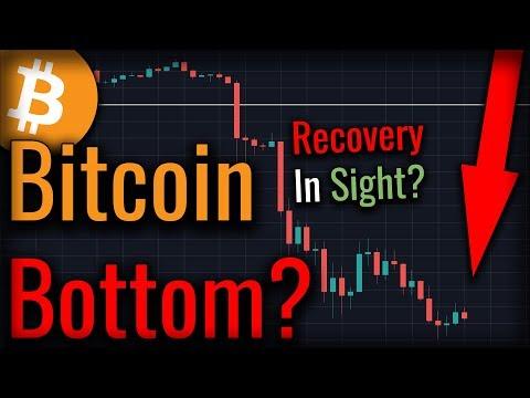 STRONG Reversal Signal For Bitcoin! - Has Bitcoin Bottomed?