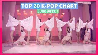 K-ville's [top 30] k-pop songs chart - june 2016 (week 5)