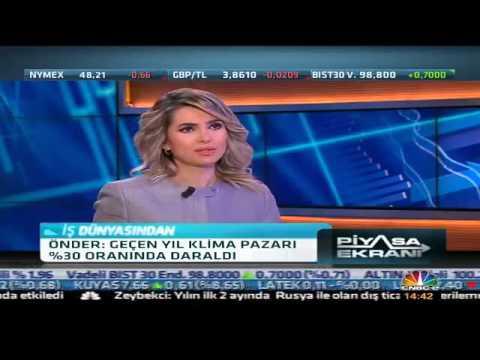 Daikin Türkiye CEO'su İş Dünyasından programında sektörü değerlendirdi...