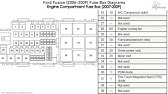Fuse Box Location And Diagrams Ford Fusion 2006 2009 Youtube