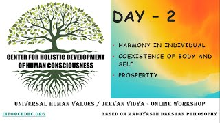 Universal Human Values / Jeevan Vidya Online Workshop by Giri - Day 2