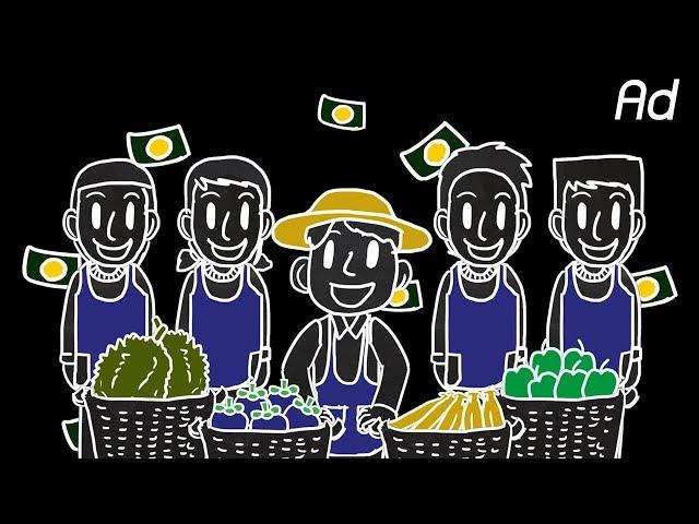 สินเชื่อ SME เกษตร และ สินเชื่อเพื่อธุรกิจชุมชน คืออะไร ธ.ก.ส.