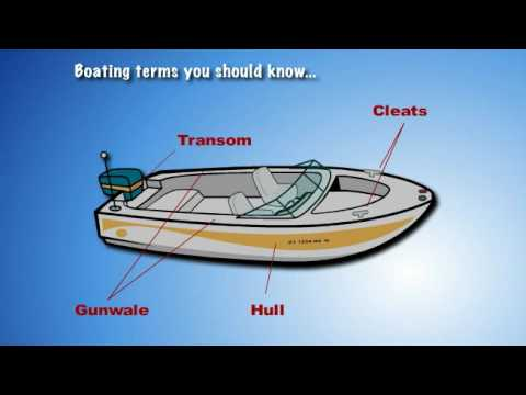 Boat Terminology 1.