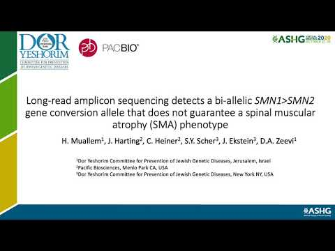 Long-read Amplicon Sequencing To Understand Spinal Muscular Atrophy (SMA)