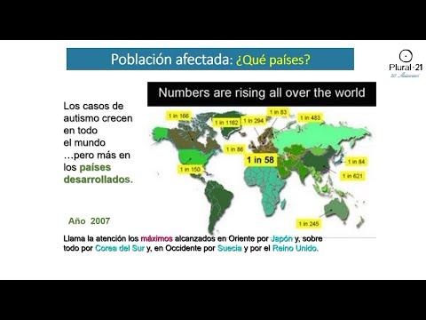 Médico pediatra: La pandemia real silenciada
