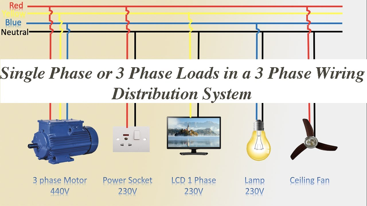 230v single phase wiring single phase or 3 phase loads in a 3 phase wiring distribution  single phase or 3 phase loads in a 3