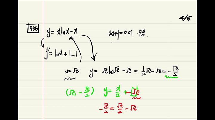 [ㅅㅇ](21/04/05) 도함수의 활용은 그래프 그리기가 생명!!