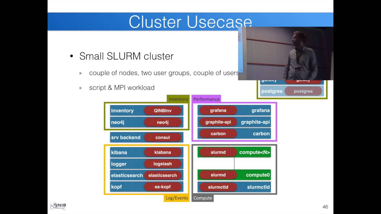 Video: Docker, Monitoring, and SLURM Dashboards - insideHPC