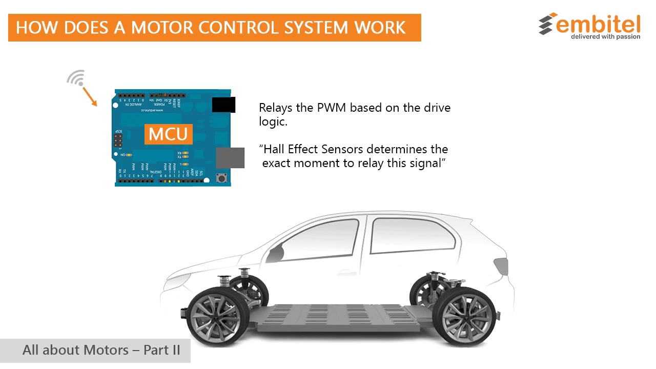 All about Motors: Understanding Motor Control System