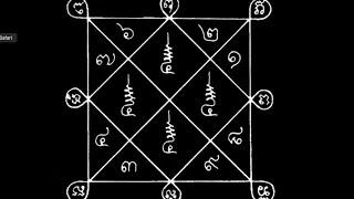 Yant Trinisinghae Explained - Incantation and Numerology