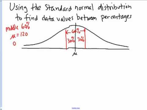 """Statistics - Normal Distribution, Finding Upper and Lower X Values Of A """"Middle"""" Percent"""