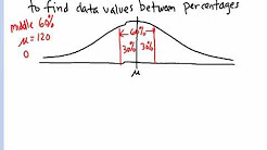 "Statistics - Normal Distribution, Finding Upper and Lower X Values Of A ""Middle"" Percent"