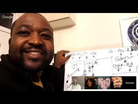 Etymology Syncretism with Martin Kenny Josh David G Kosta Part 1