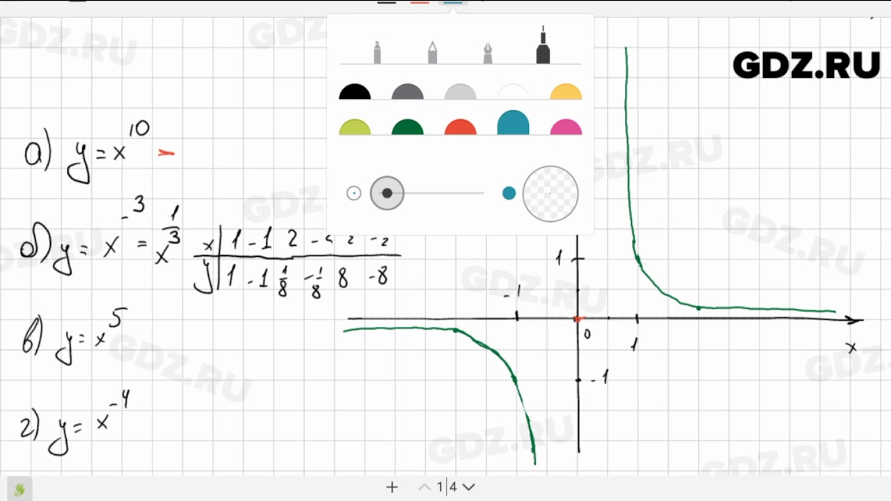 алгебра 11 класс макарычев гдз