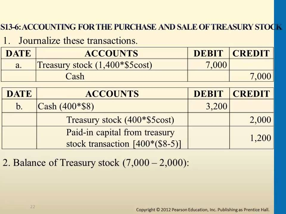 Accounting for the Purchase and Sale of Treasury Stock