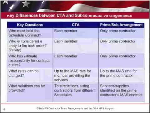 GSA Training: Contractor Team Arrangements (CTAs) - 2 Of 9