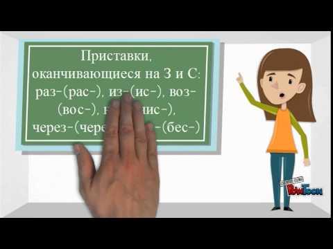 Как проверить орфограмму в приставке