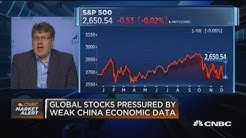 Foreign stock decline indicates cyclical bear market, says major investor