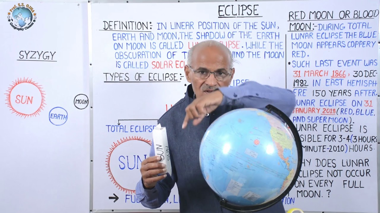 ECLIPSE & LUNAR ECLIPSE (ग्रहण और चंद्रग्रहण) // Lesson- 19 // By- SS OJHA SIR