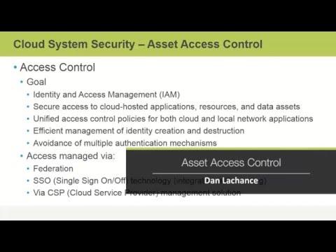 Certified Cloud Security Professional (CCSP): Asset Access Control