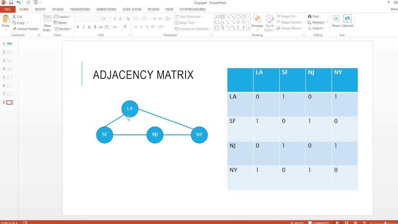 Graph - 5 minutes algorithm - python [Imagineer]