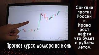 Смотреть видео Прогноз курса доллара на июнь 2018: доллар-рубль, курс рубля падает что дальше онлайн