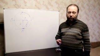 Физика. Урок № 16. Кинематика. Мгновенный центр вращения