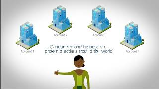 Facilities Services Animated Explainer video Denmark - Cleaning, Security, Catering