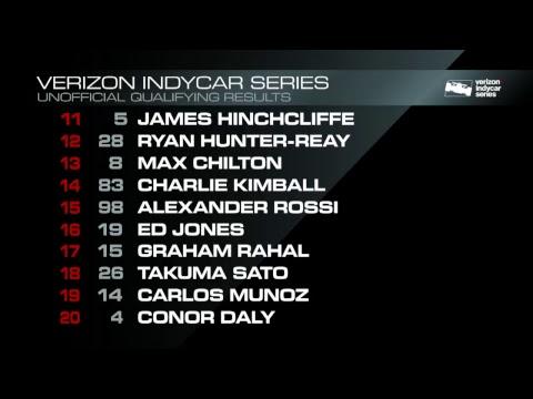 Friday at Phoenix International Raceway