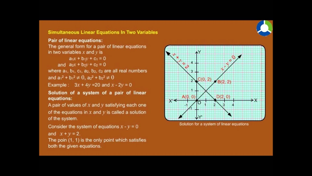 Simultaneous Linear Equation In Two Variable