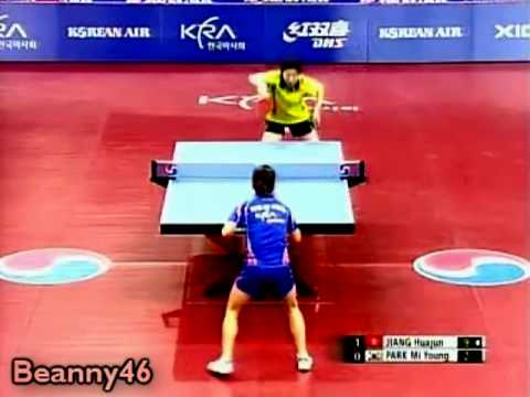 Jiang Huajun vs Park Mi Young (2009 Korea Open)