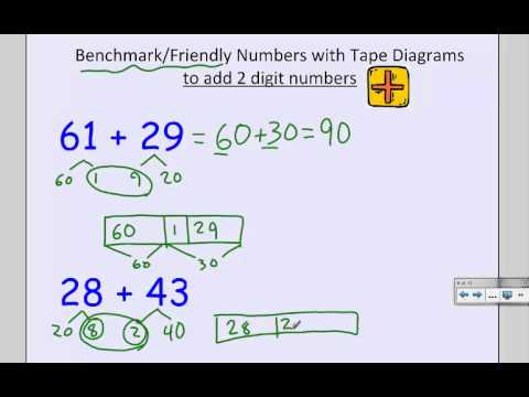 2nd Grade Friendly Numbers w_ Tape Diagram Addition and