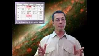 Матрица Судьбы Формула Успеха 6 урок Команда и коммуникация - параллели и конкуренты в судбье