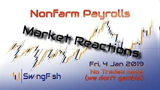 #NFP Market Reactions [Fri 04 Jan 2019]
