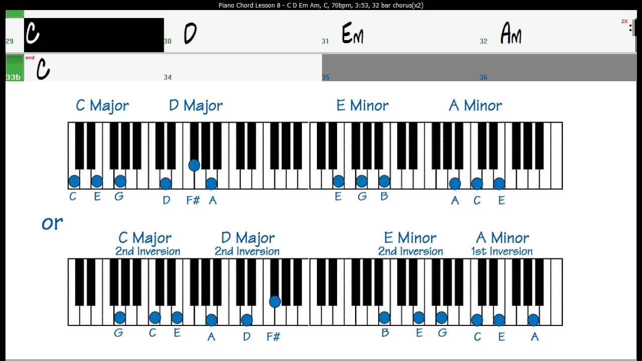 Piano Chord Lesson Excercise 15 C D Em Am Chords   YouTube