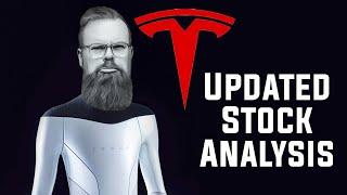 Tesla Stock is OVERPRICED   TSLA Stock Analysis September 2021